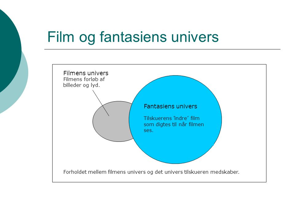 Film og fantasiens univers