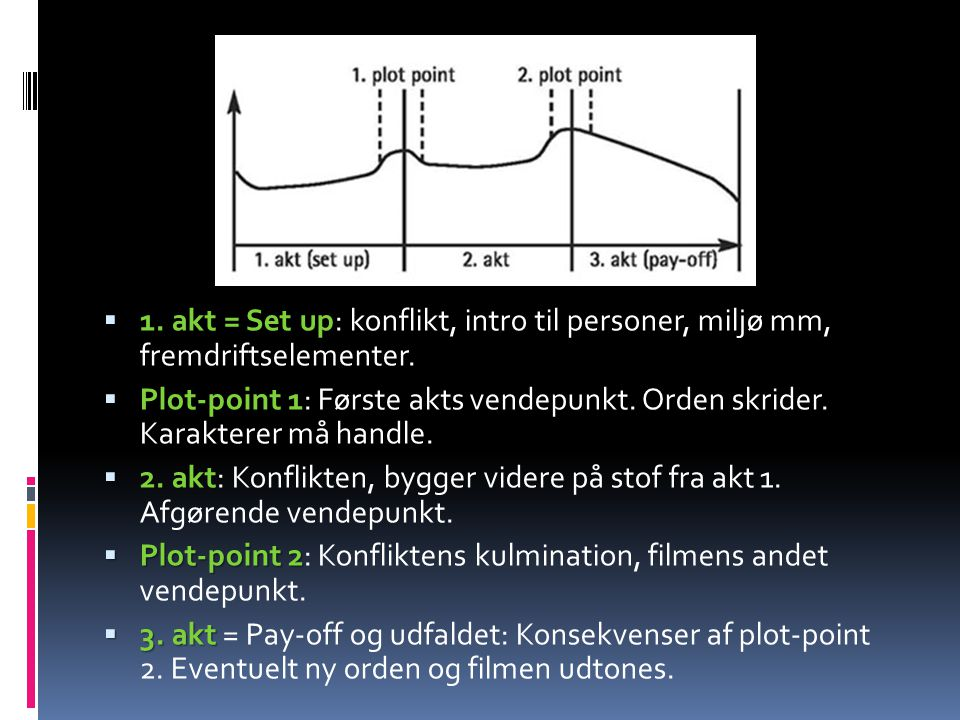 1. akt = Set up: konflikt, intro til personer, miljø mm, fremdriftselementer.