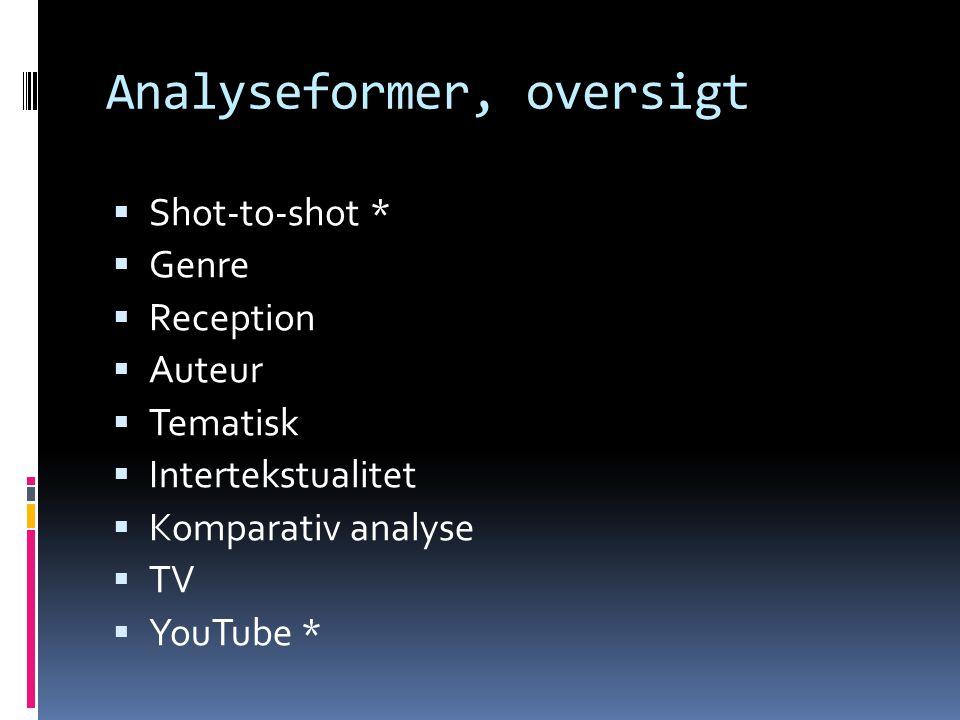 Analyseformer, oversigt