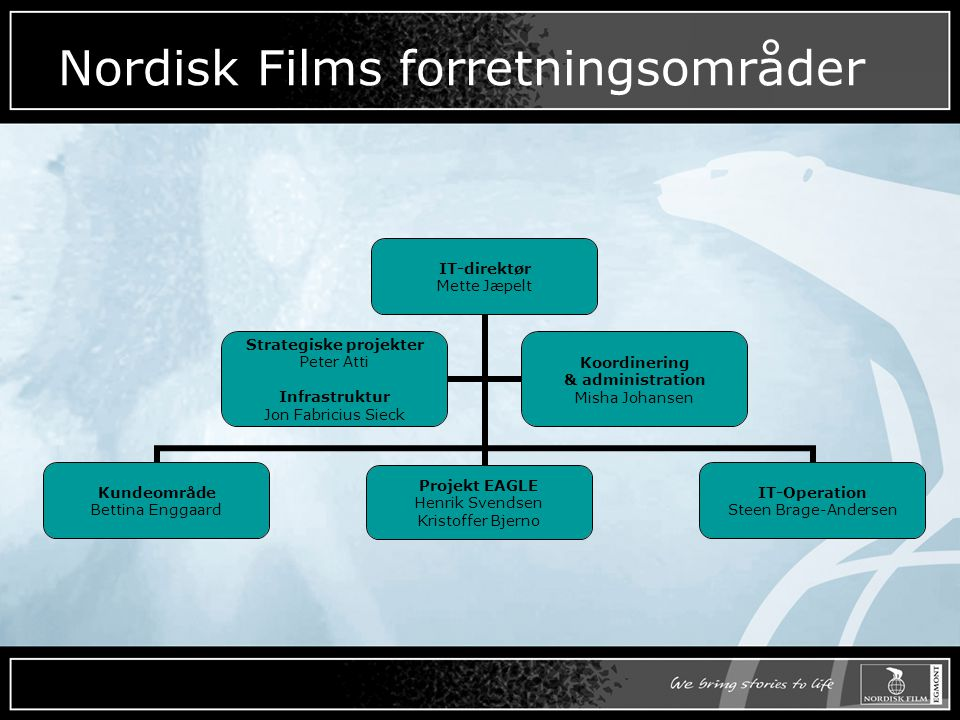 Nordisk Films forretningsområder