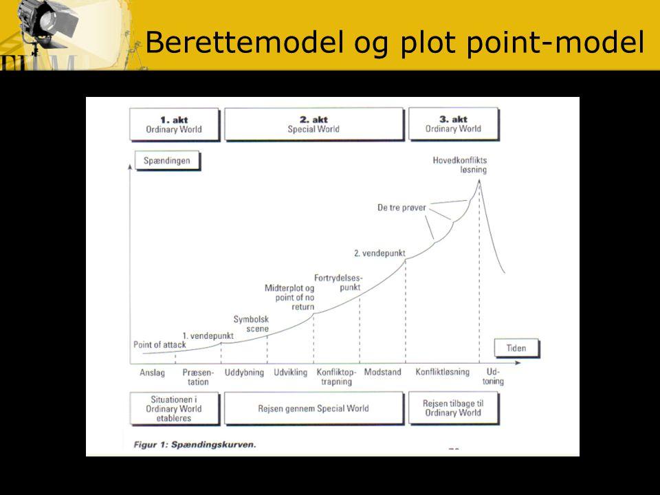 Berettemodel og plot point-model
