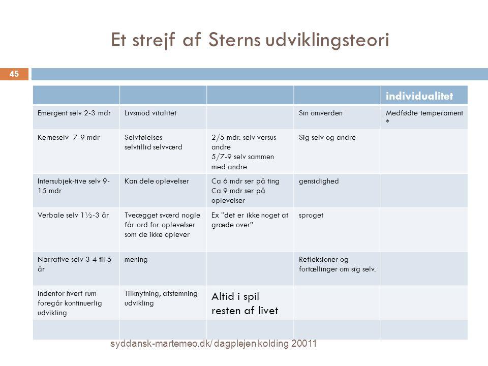 Et strejf af Sterns udviklingsteori