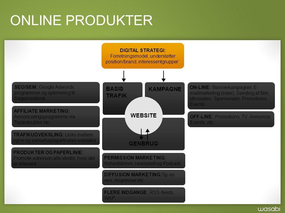 Forretningsmodel, understøtter position/brand, interessentgrupper'