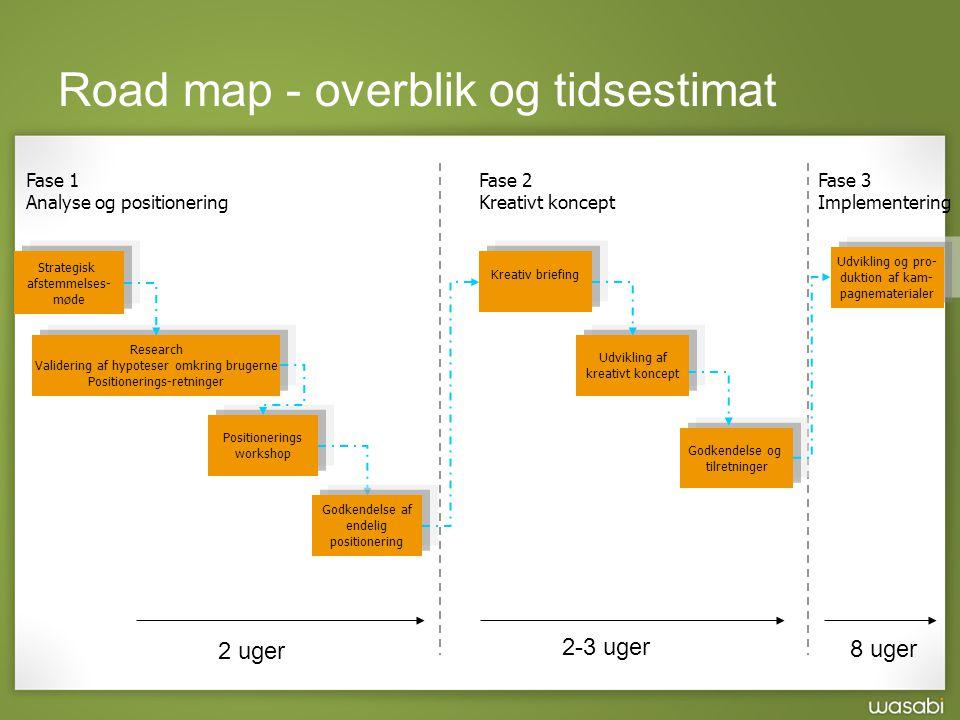 Road map - overblik og tidsestimat
