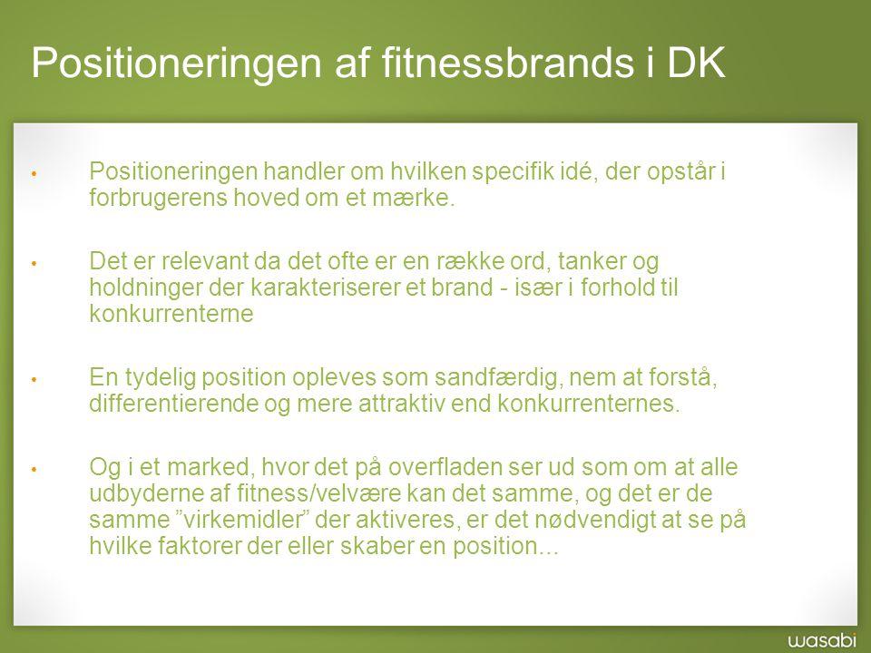 Positioneringen af fitnessbrands i DK