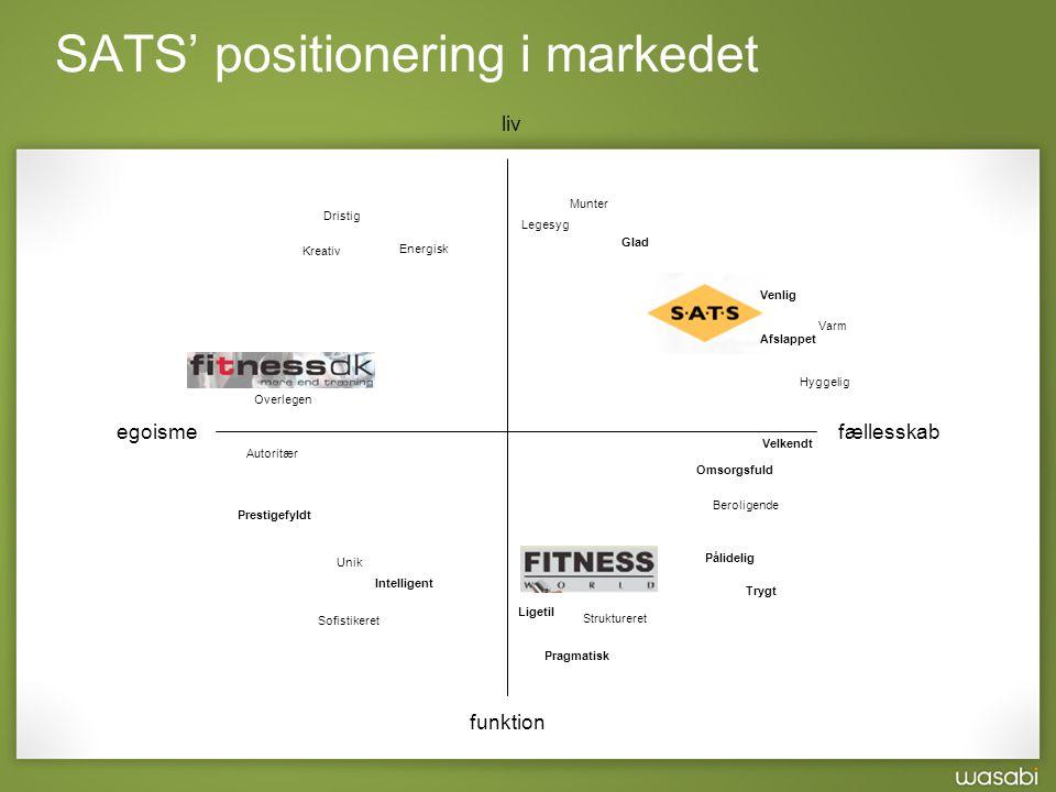 SATS' positionering i markedet