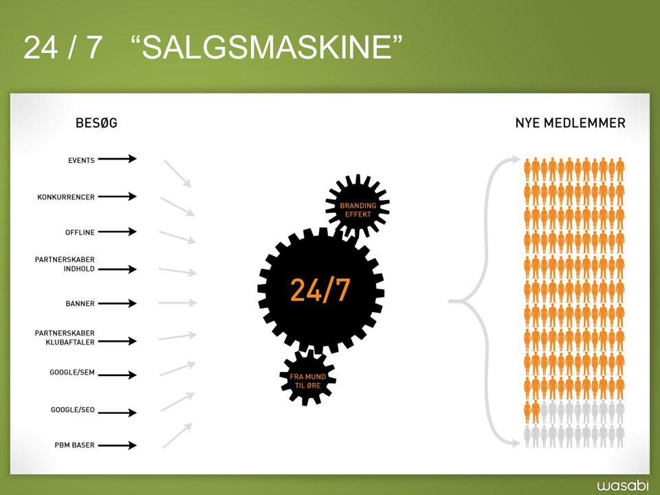 24 / 7 SALGSMASKINE