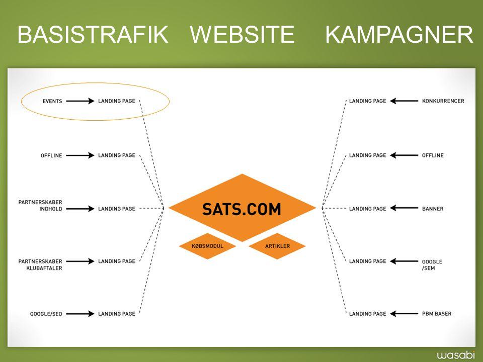 BASISTRAFIK WEBSITE KAMPAGNER