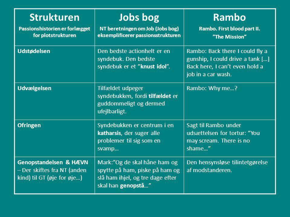 Strukturen Jobs bog Rambo