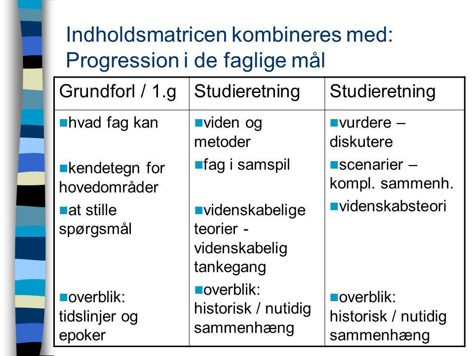 Indholdsmatricen kombineres med: Progression i de faglige mål