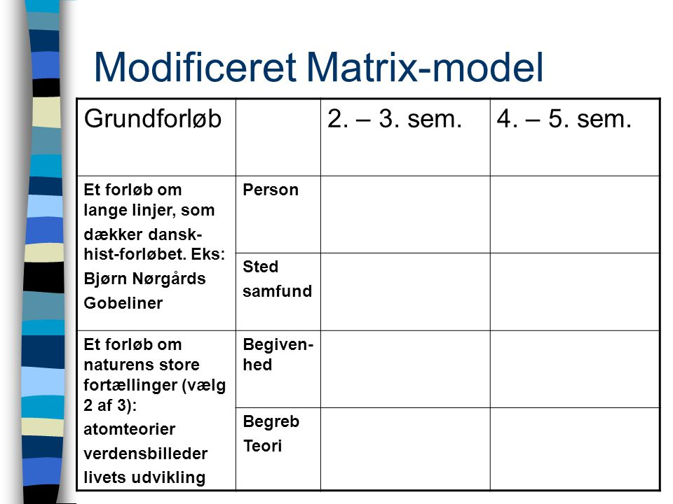 Modificeret Matrix-model