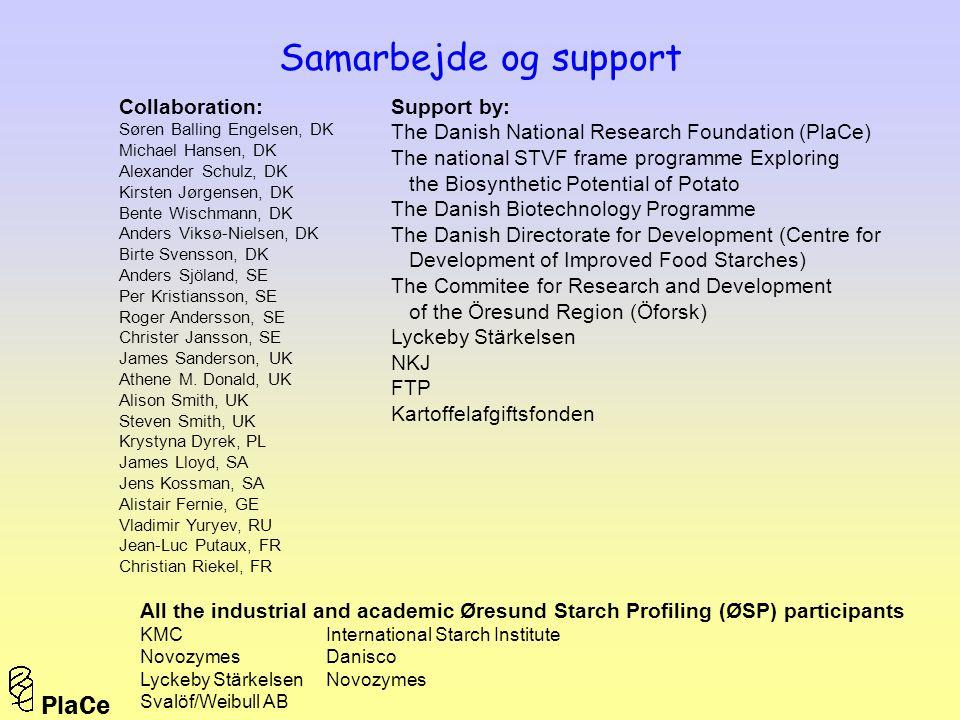 Samarbejde og support PlaCe Collaboration: Support by: