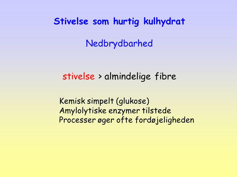 Stivelse som hurtig kulhydrat Nedbrydbarhed stivelse > almindelige fibre