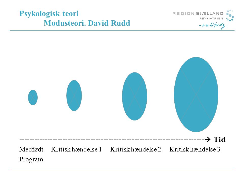 Psykologisk teori Modusteori. David Rudd