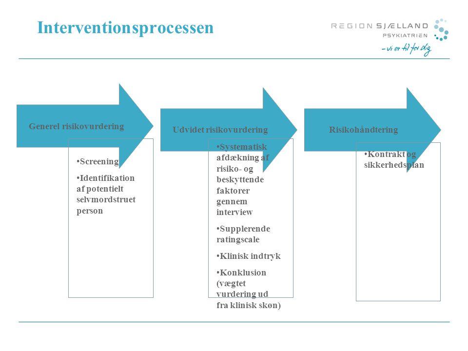 Interventionsprocessen
