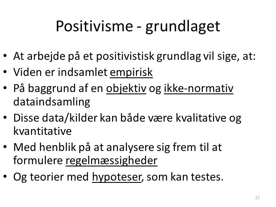 Positivisme - grundlaget
