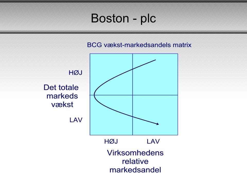 Boston - plc