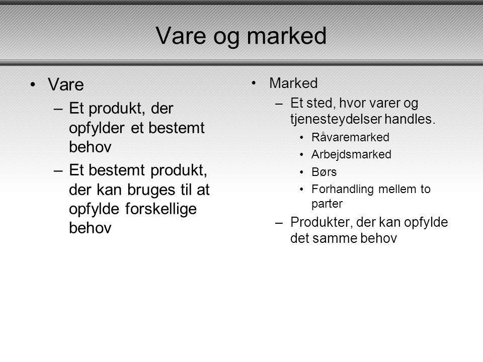 Vare og marked Vare Et produkt, der opfylder et bestemt behov