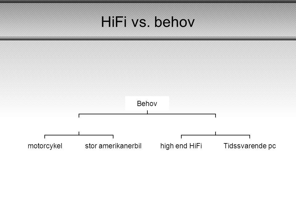 HiFi vs. behov Erhvervsøkonomi 12-11-2006 Brian Nielsen (c) 2006