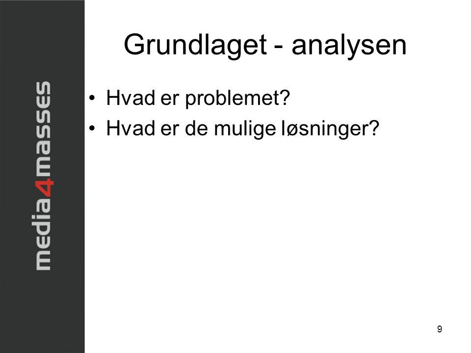 Grundlaget - analysen Hvad er problemet Hvad er de mulige løsninger