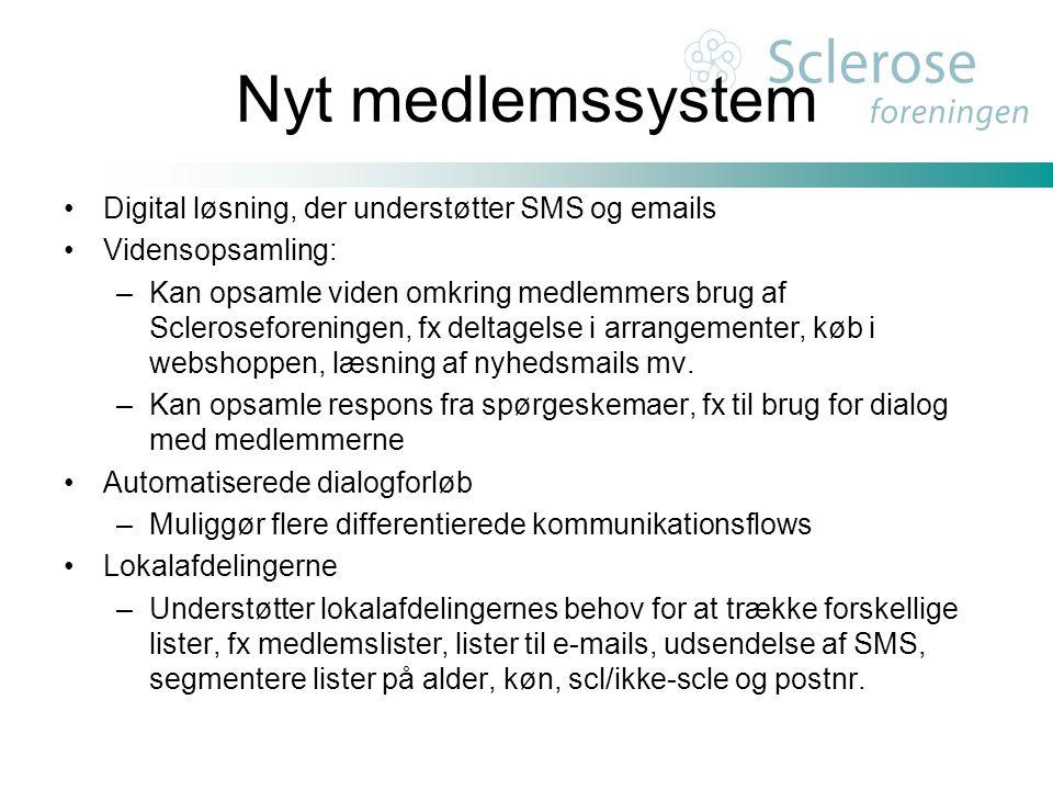 Nyt medlemssystem Digital løsning, der understøtter SMS og emails