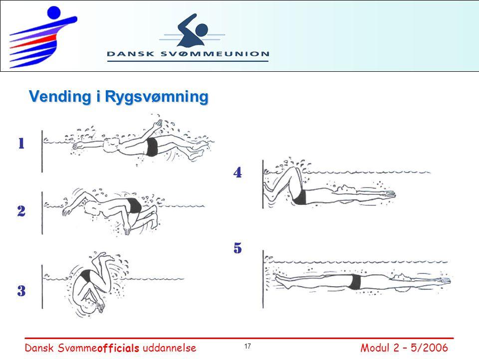 Vending i Rygsvømning 1. 2. 3. 4. 5. Her er saltovendingen vist – lånt fra et træner kursus – bekriver ganske klart hvordan vendingen foregår.