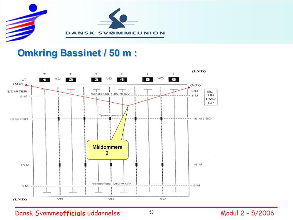 Omkring Bassinet / 50 m : Måldommere 2