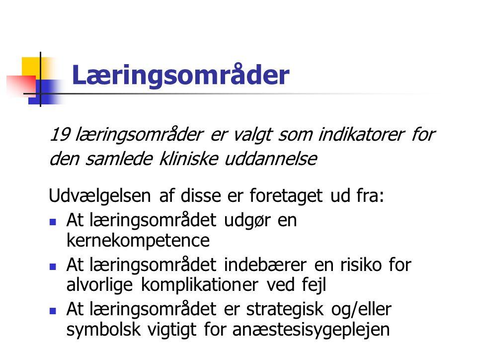 Læringsområder 19 læringsområder er valgt som indikatorer for