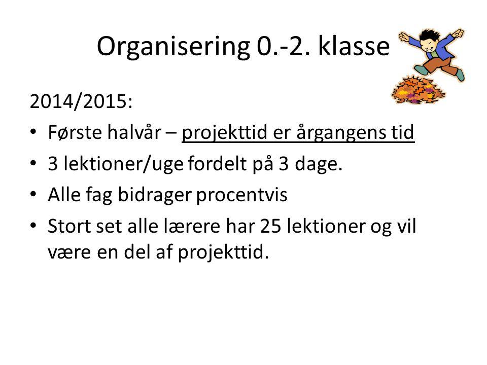 Organisering 0.-2. klasse 2014/2015: