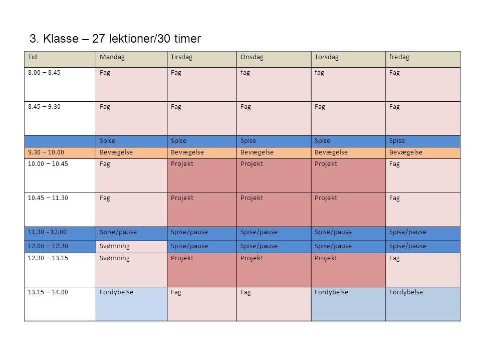 3. Klasse – 27 lektioner/30 timer