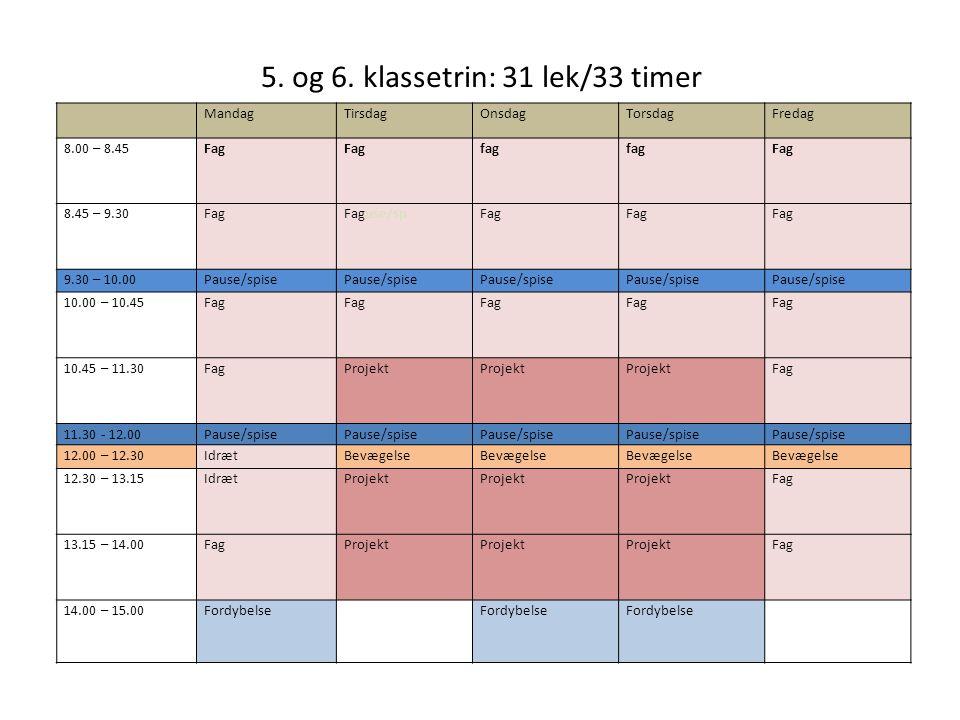 5. og 6. klassetrin: 31 lek/33 timer
