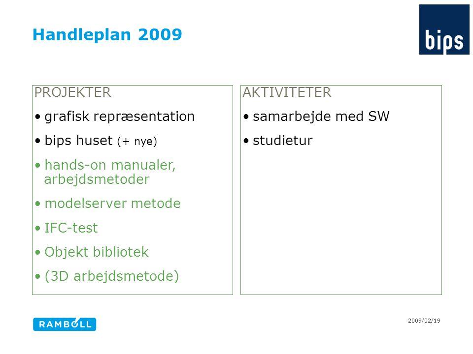 Handleplan 2009 PROJEKTER grafisk repræsentation bips huset (+ nye)