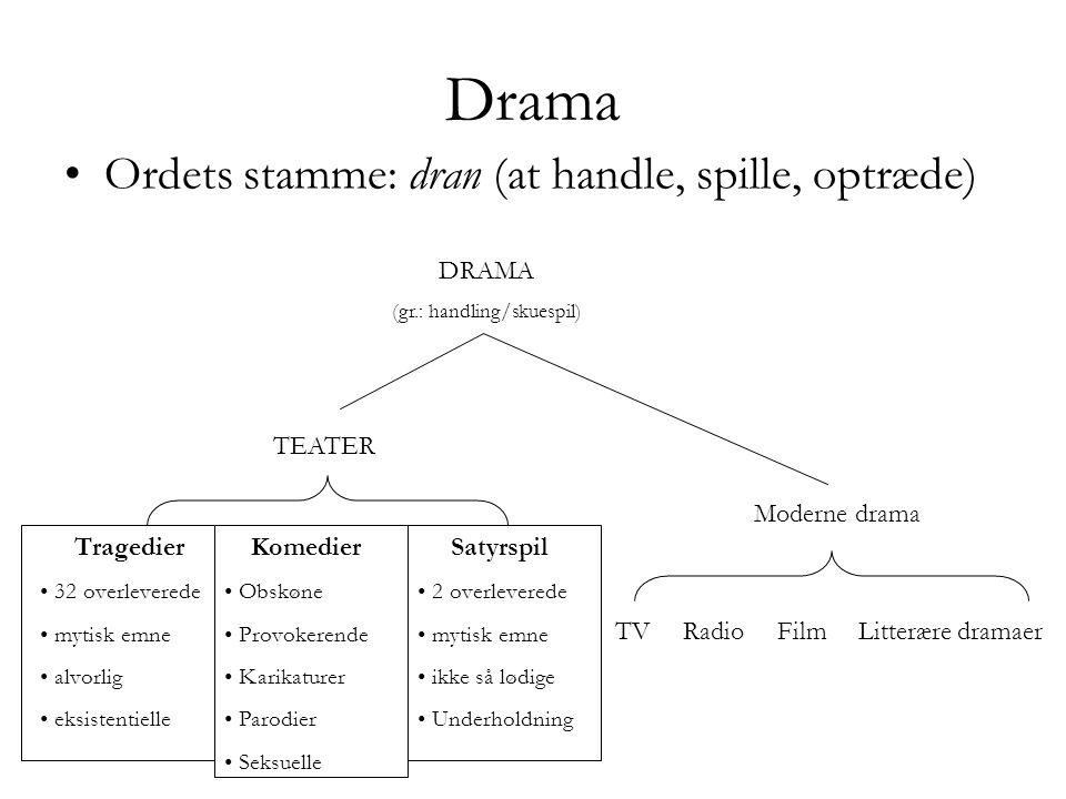 (gr.: handling/skuespil)