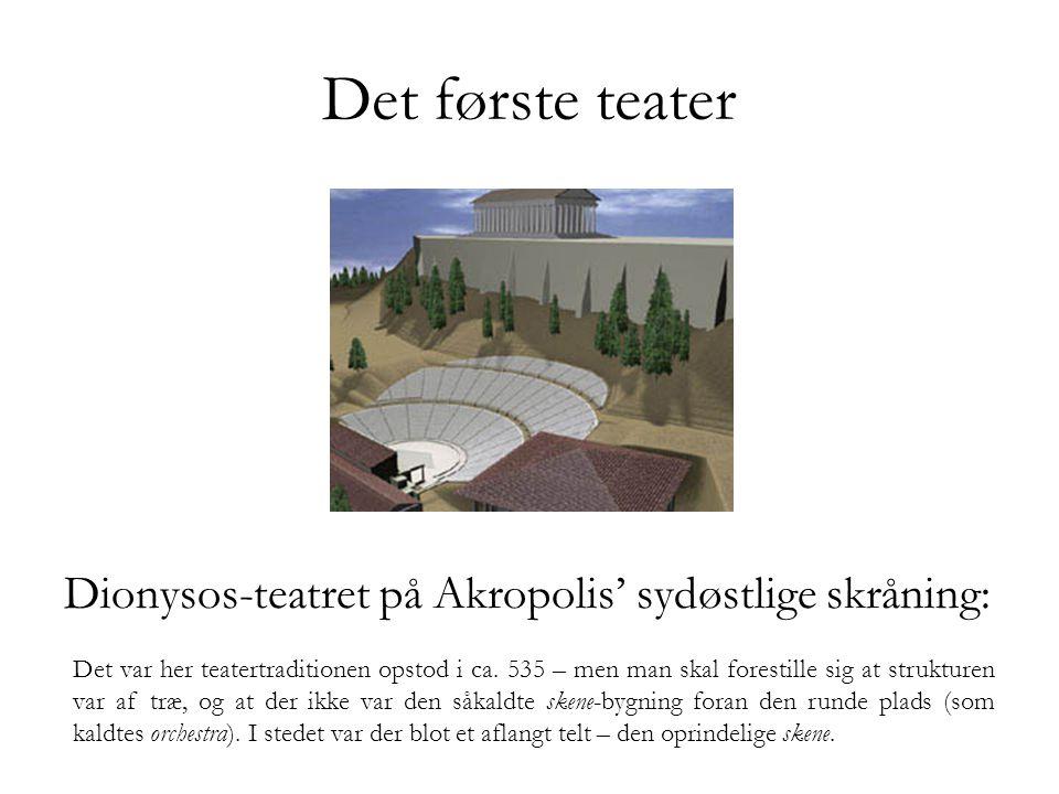 Det første teater Dionysos-teatret på Akropolis' sydøstlige skråning: