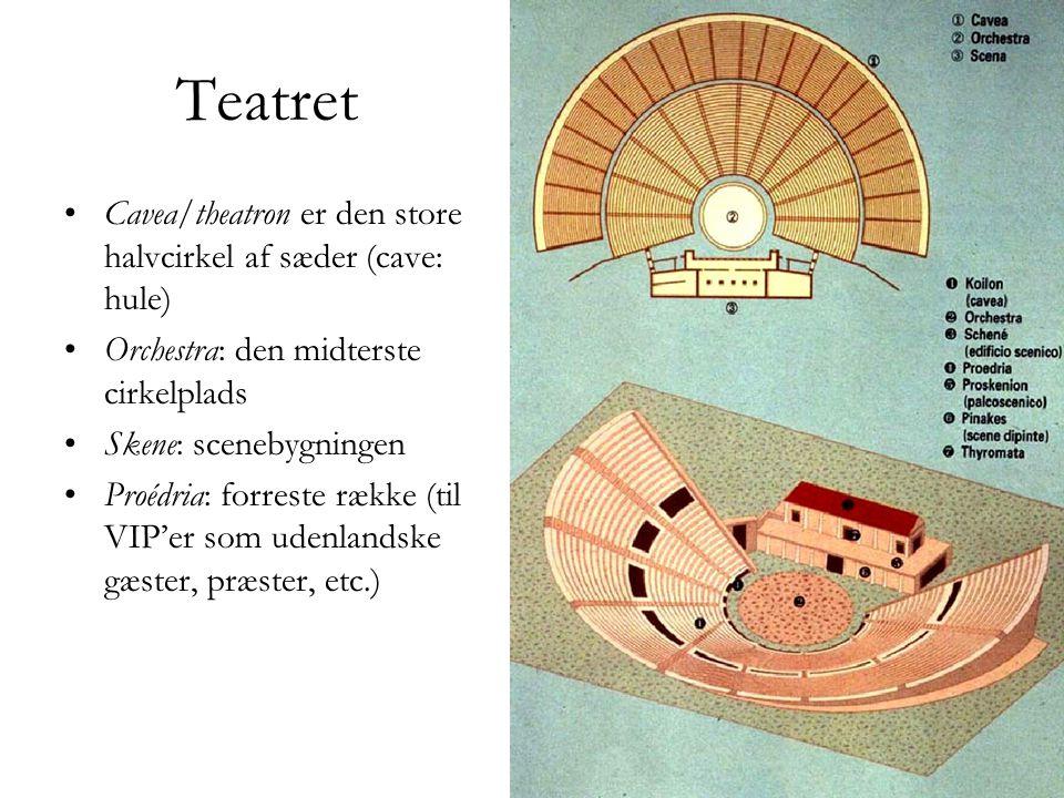 Teatret Cavea/theatron er den store halvcirkel af sæder (cave: hule)