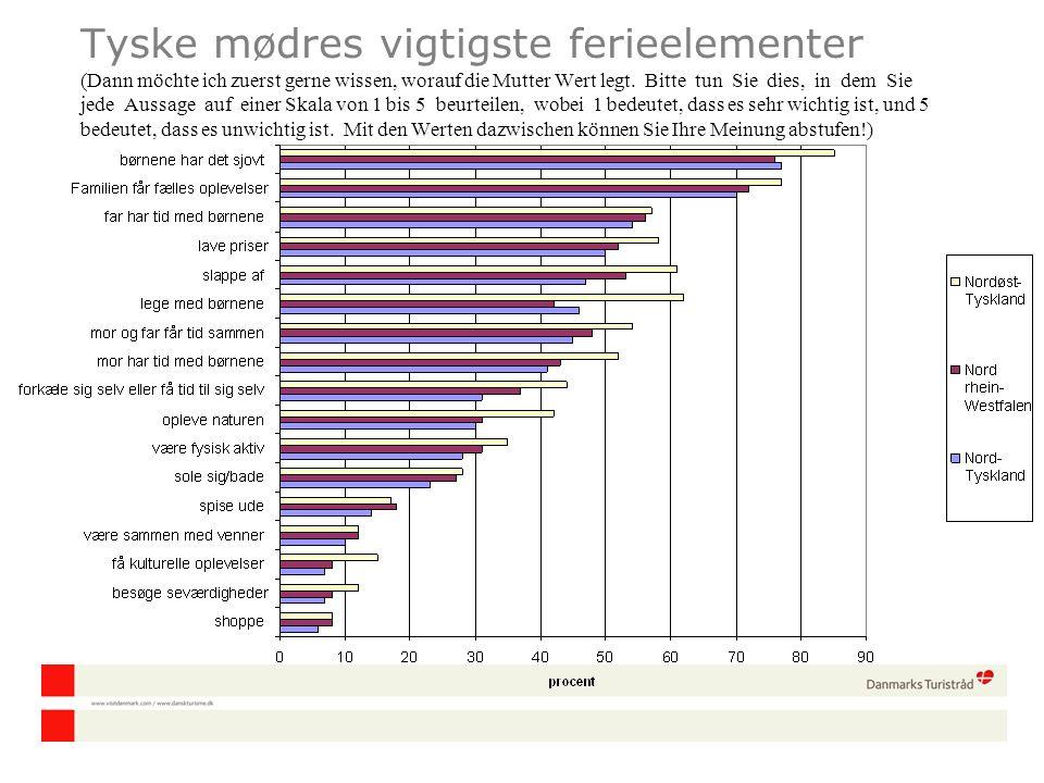 Tyske mødres vigtigste ferieelementer (Dann möchte ich zuerst gerne wissen, worauf die Mutter Wert legt.