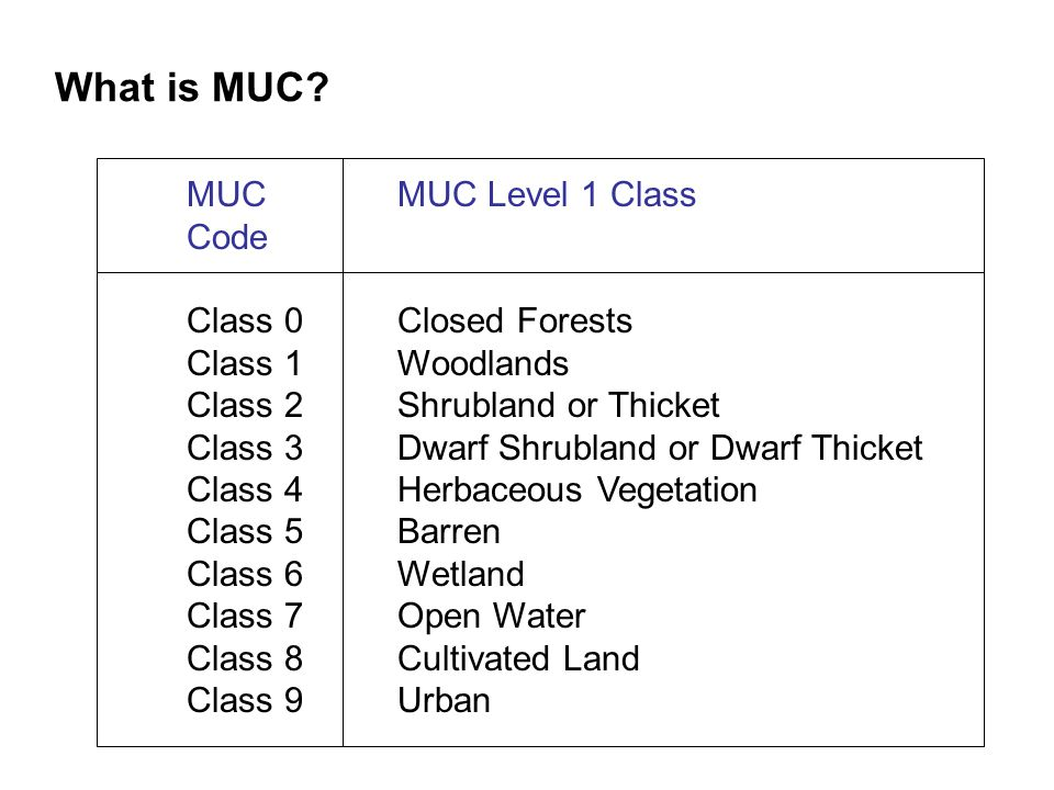 What is MUC MUC MUC Level 1 Class Code Class 0 Closed Forests