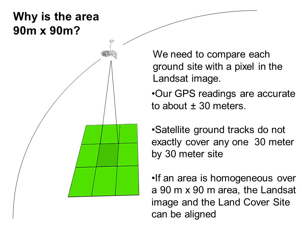 Why is the area 90m x 90m We need to compare each ground site with a pixel in the Landsat image.
