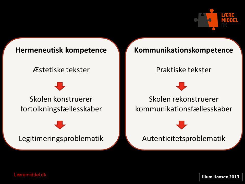 Hermeneutisk kompetence Kommunikationskompetence