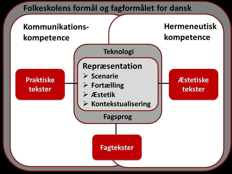 Folkeskolens formål og fagformålet for dansk