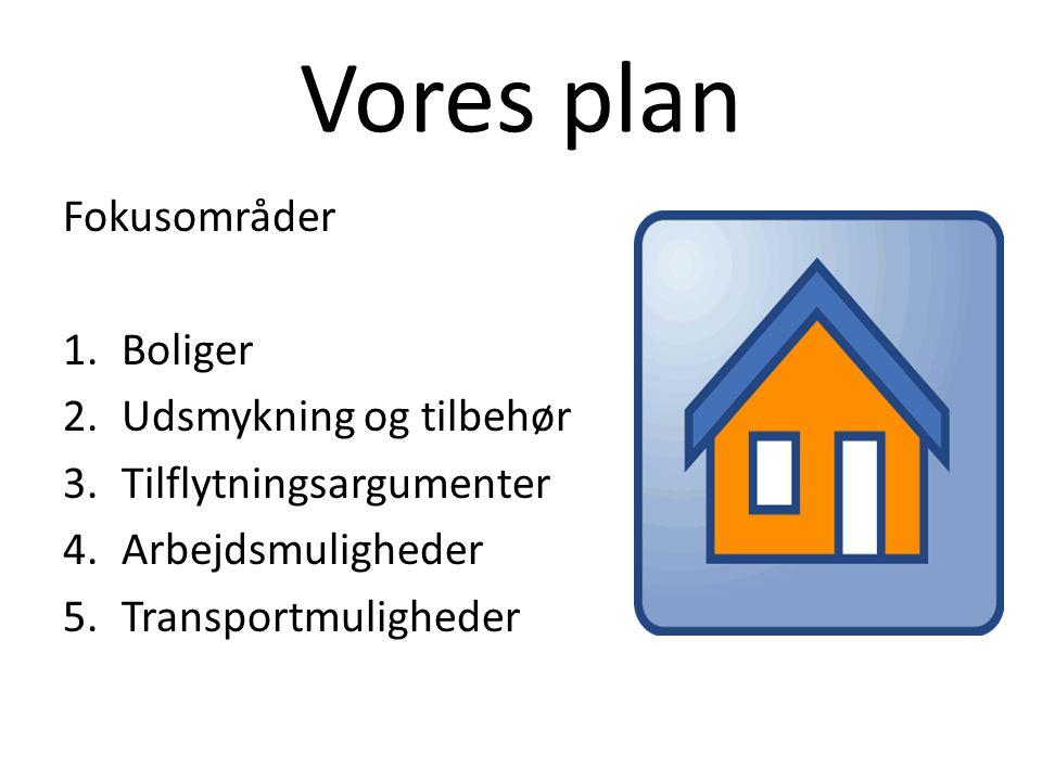 Vores plan Fokusområder Boliger Udsmykning og tilbehør