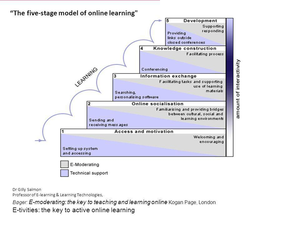 The five-stage model of online learning