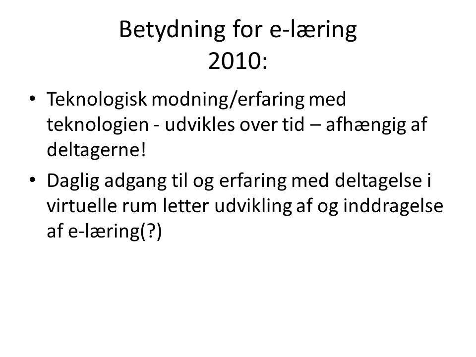 Betydning for e-læring 2010: