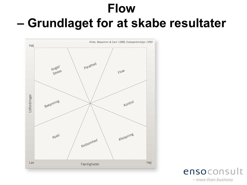 Flow – Grundlaget for at skabe resultater