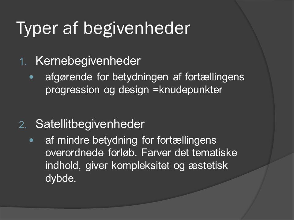 Typer af begivenheder Kernebegivenheder Satellitbegivenheder