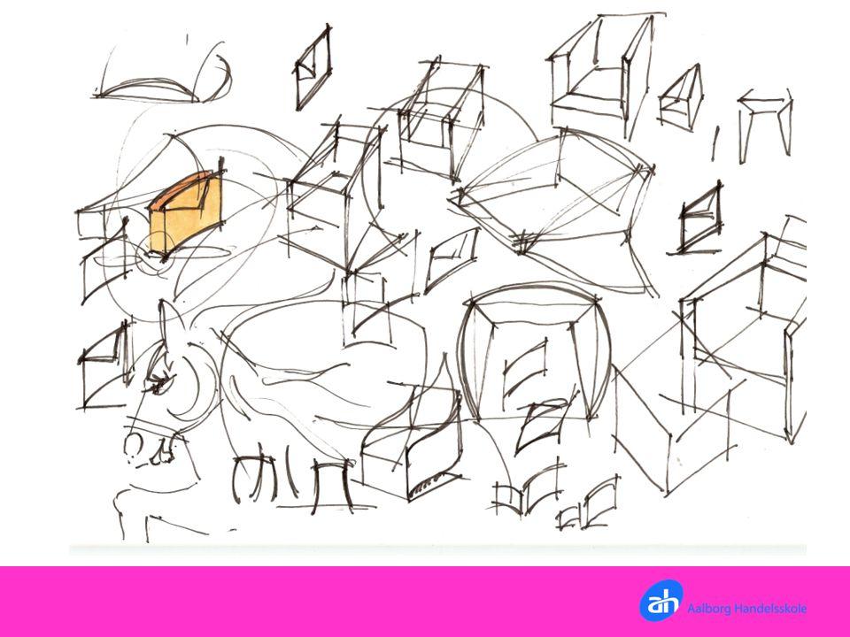 Ideen skal skitseres/ beskrives på karton 15 min