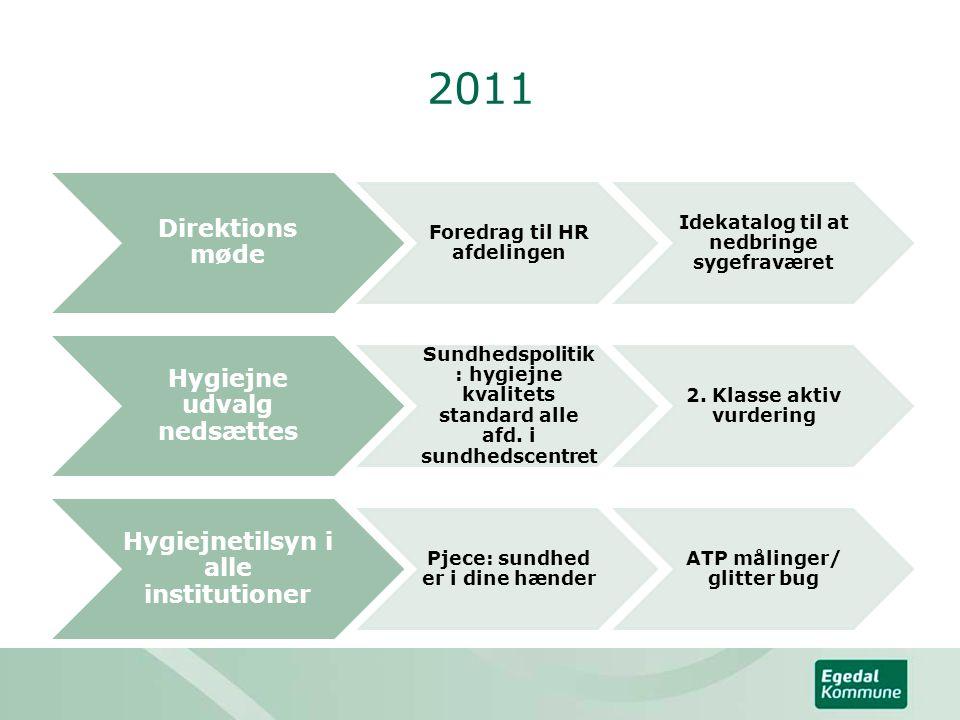 2011 Direktions møde Hygiejne udvalg nedsættes