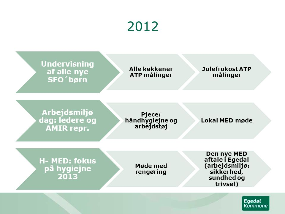 2012 Undervisning af alle nye SFO´børn