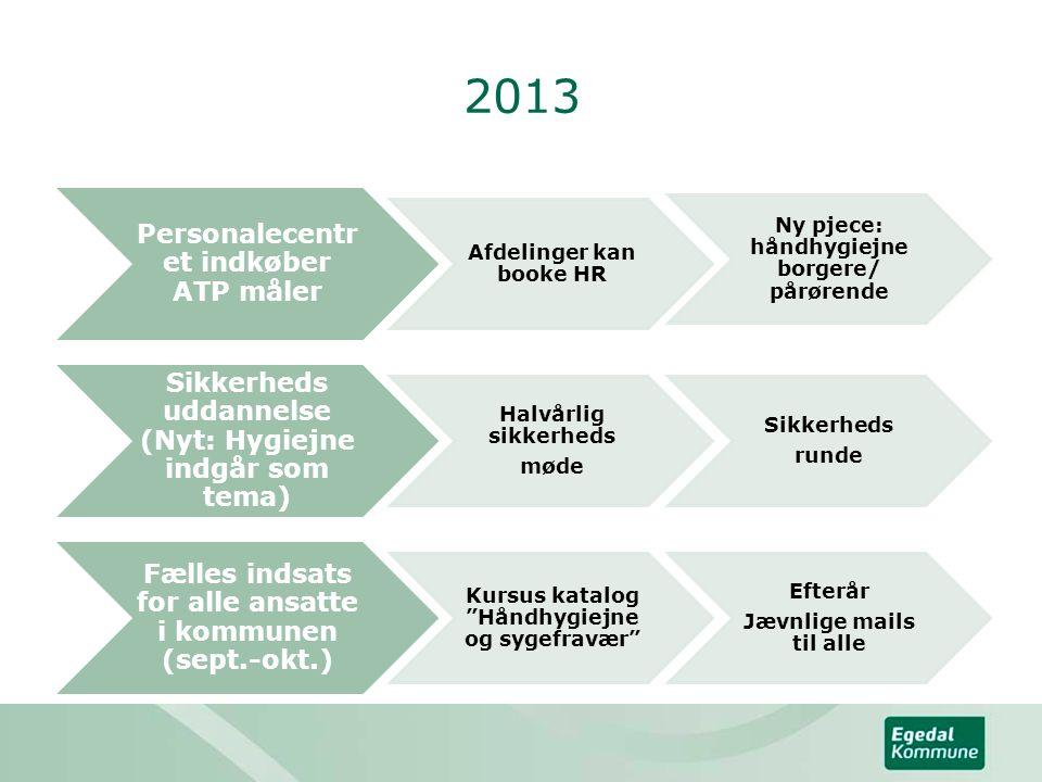 2013 Personalecentret indkøber ATP måler