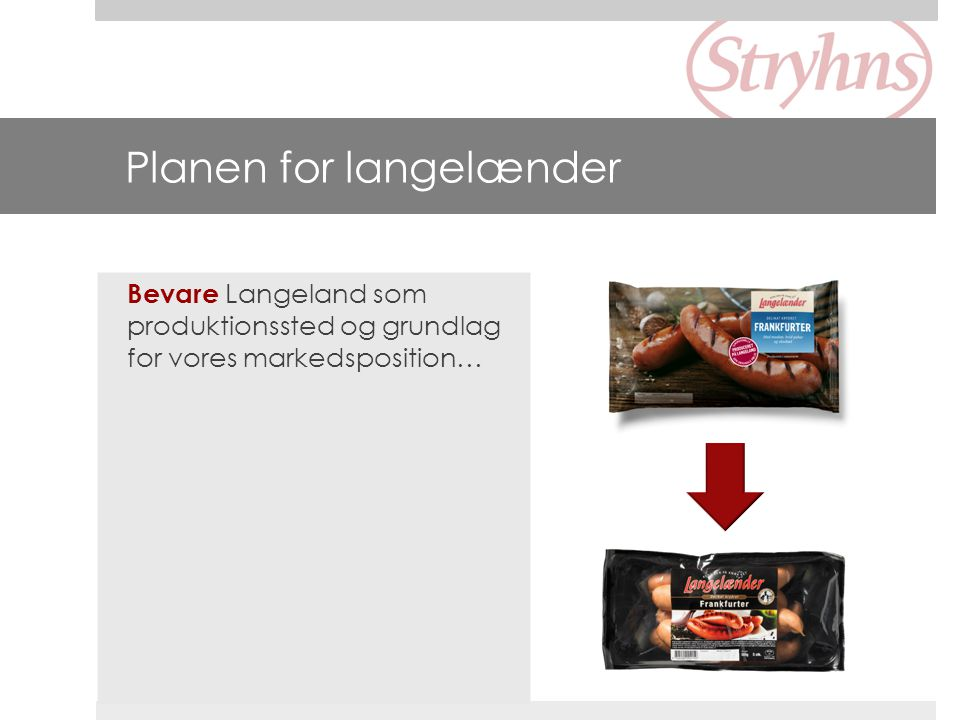 Planen for langelænder
